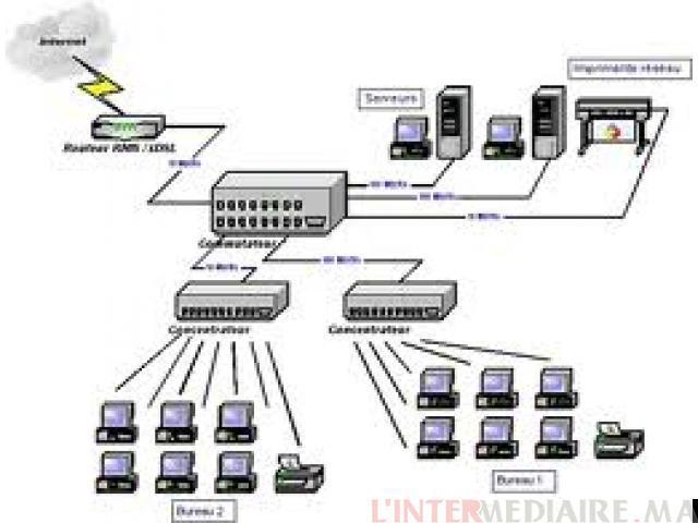 Contrat de maintenance réseau informatiq