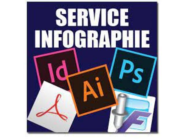 infographiste expérimenté